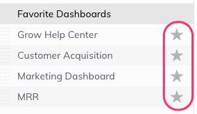 favorite-dashboards.png